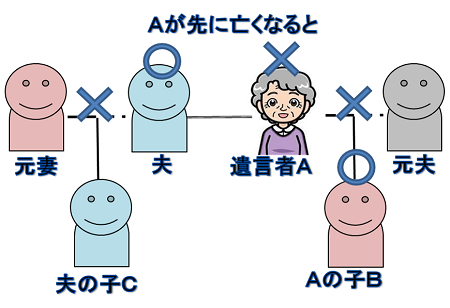 熟年再婚3図1